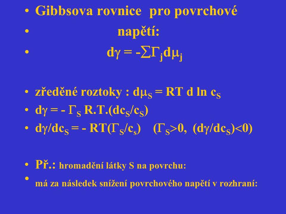 Gibbsova rovnice pro povrchové napětí: d = -jdj