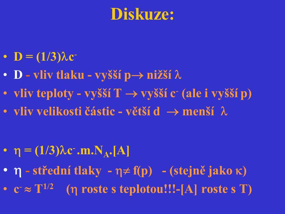 Diskuze:  - střední tlaky -  f(p) - (stejně jako ) D = (1/3)c-