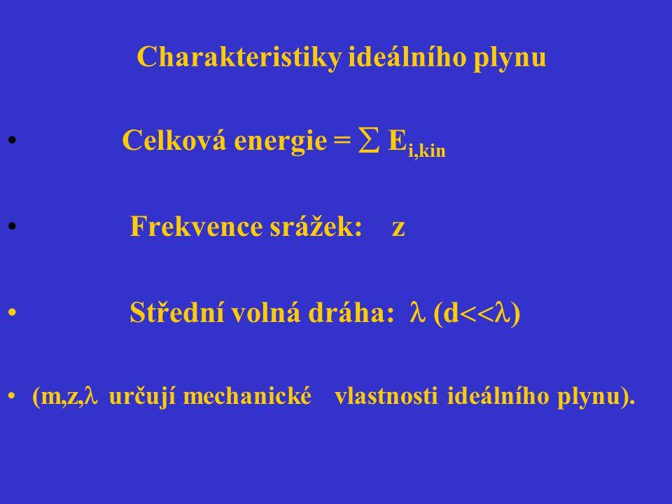 Charakteristiky ideálního plynu