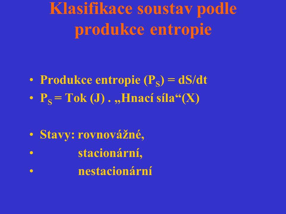 Klasifikace soustav podle produkce entropie