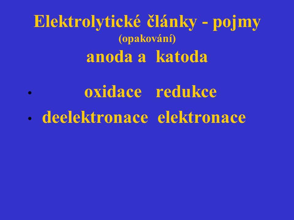 Elektrolytické články - pojmy (opakování) anoda a katoda
