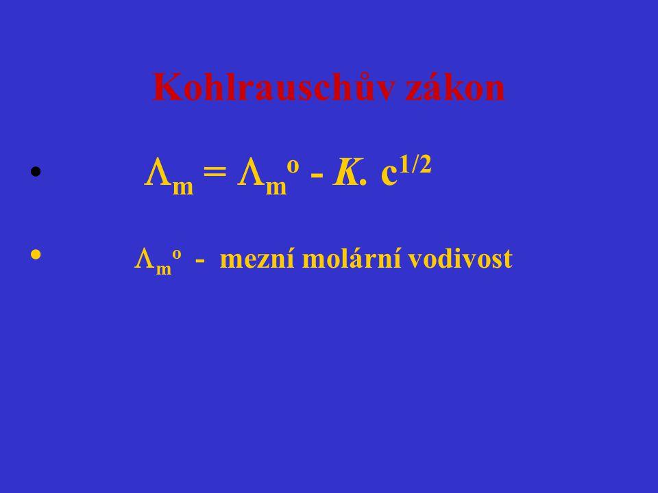 Kohlrauschův zákon m = mo - K. c1/2 mo - mezní molární vodivost