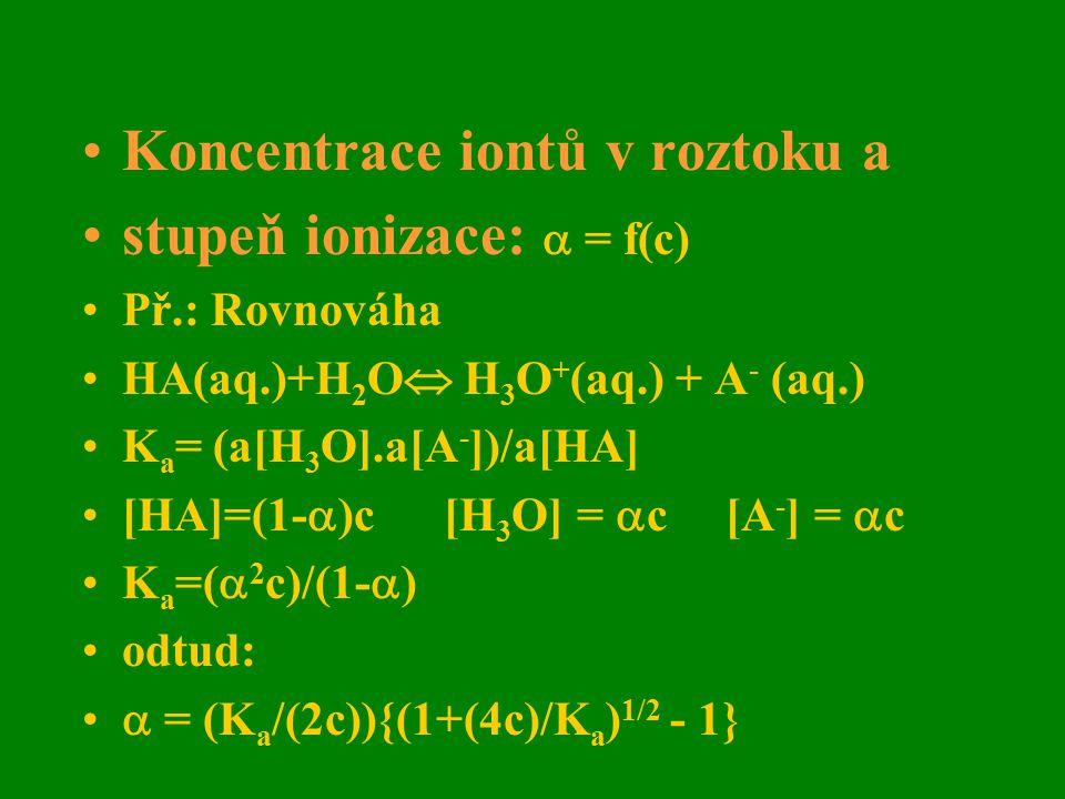 Koncentrace iontů v roztoku a stupeň ionizace:  = f(c)