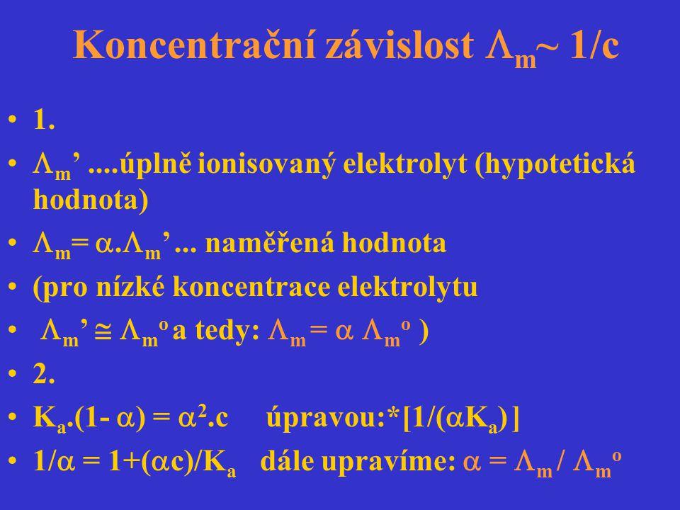 Koncentrační závislost m~ 1/c