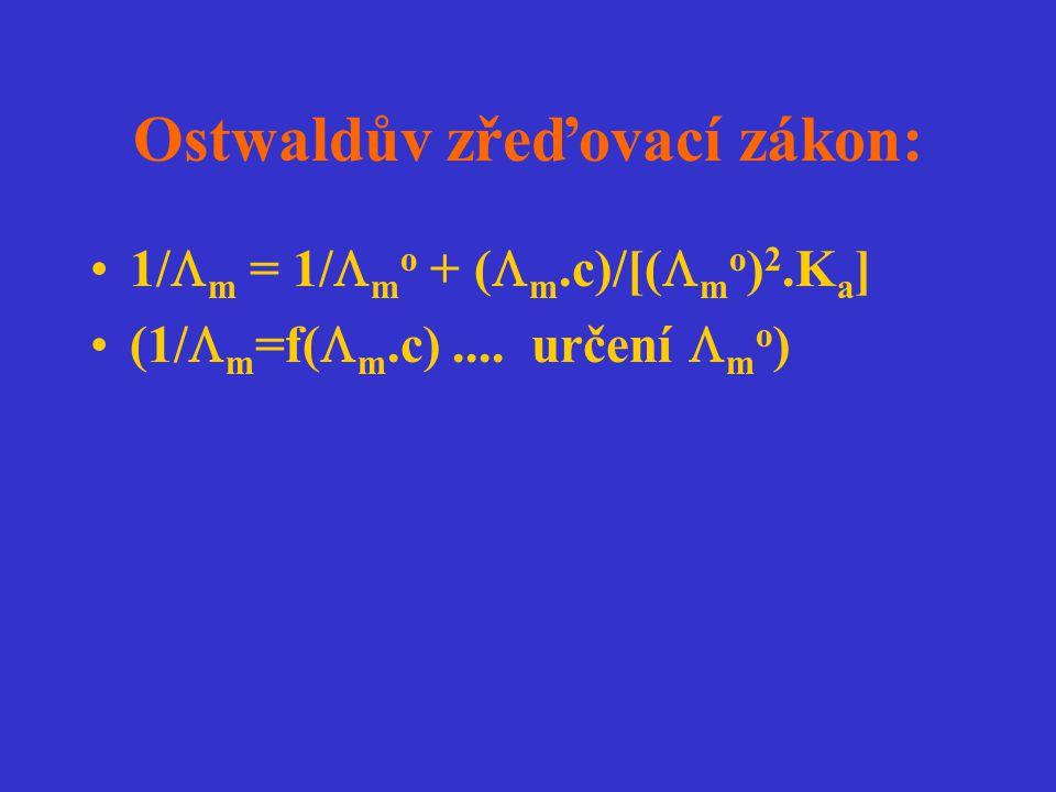 Ostwaldův zřeďovací zákon: