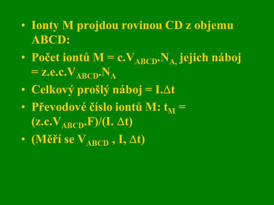 Ionty M projdou rovinou CD z objemu ABCD: