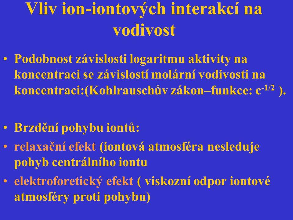 Vliv ion-iontových interakcí na vodivost