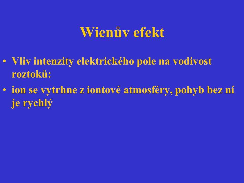 Wienův efekt Vliv intenzity elektrického pole na vodivost roztoků: