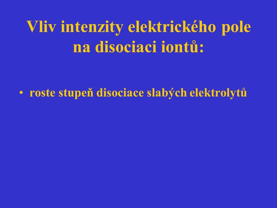 Vliv intenzity elektrického pole na disociaci iontů: