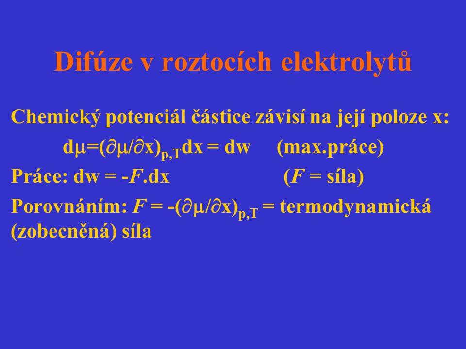 Difúze v roztocích elektrolytů