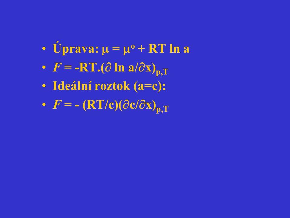 Úprava:  = o + RT ln a F = -RT.( ln a/x)p,T Ideální roztok (a=c): F = - (RT/c)(c/x)p,T