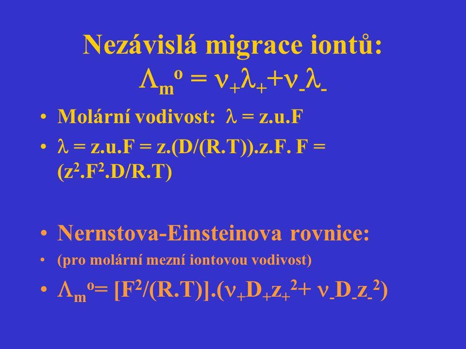 Nezávislá migrace iontů: mo = +++--