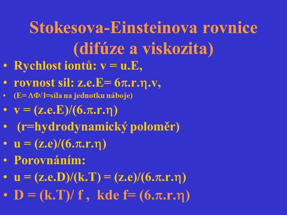 Stokesova-Einsteinova rovnice (difúze a viskozita)