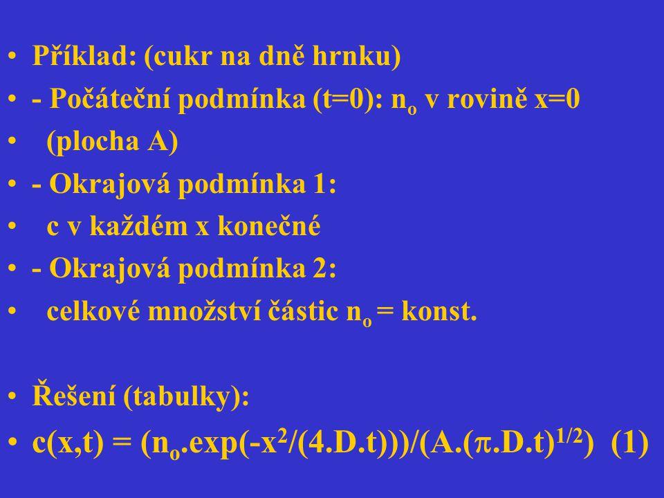c(x,t) = (no.exp(-x2/(4.D.t)))/(A.(.D.t)1/2) (1)