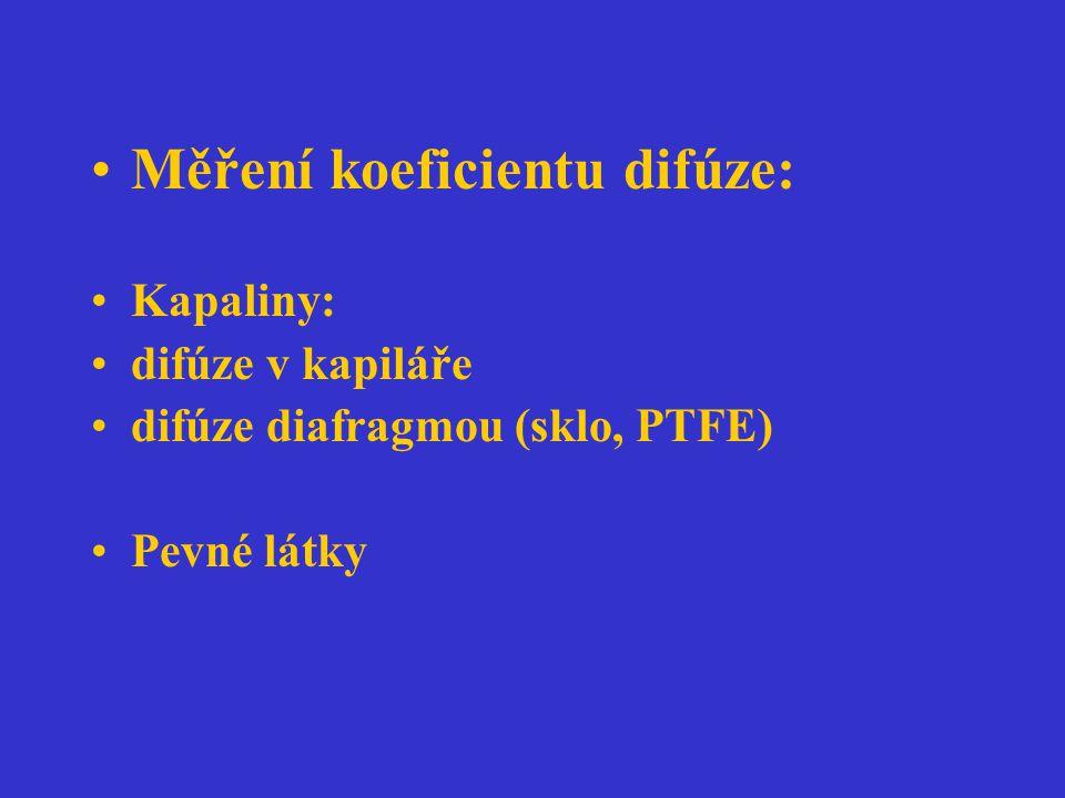 Měření koeficientu difúze: