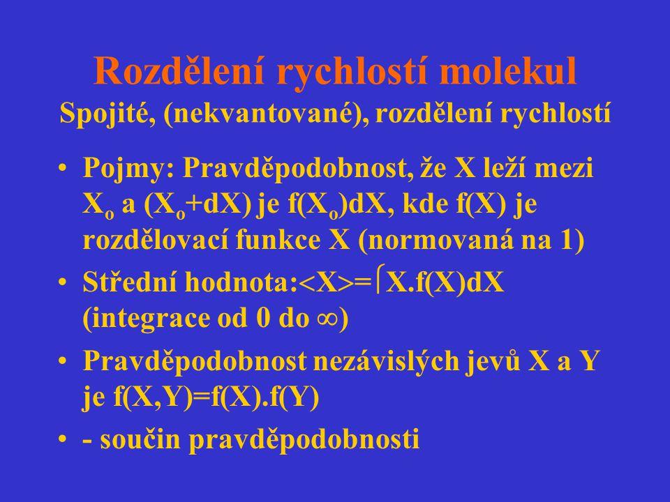 Rozdělení rychlostí molekul Spojité, (nekvantované), rozdělení rychlostí