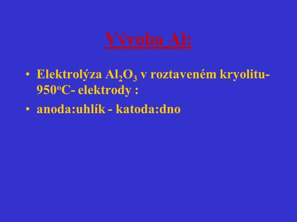 Výroba Al: Elektrolýza Al2O3 v roztaveném kryolitu- 950oC- elektrody :