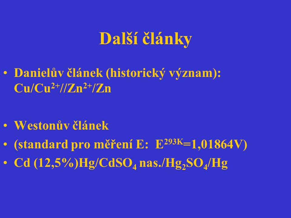 Další články Danielův článek (historický význam): Cu/Cu2+//Zn2+/Zn