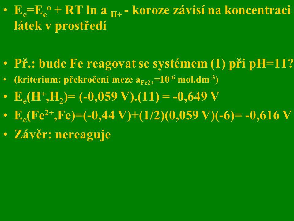 Ee=Eeo + RT ln a H+ - koroze závisí na koncentraci látek v prostředí