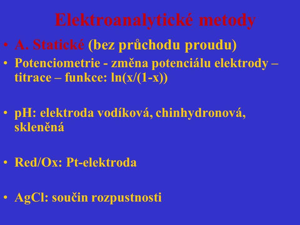 Elektroanalytické metody