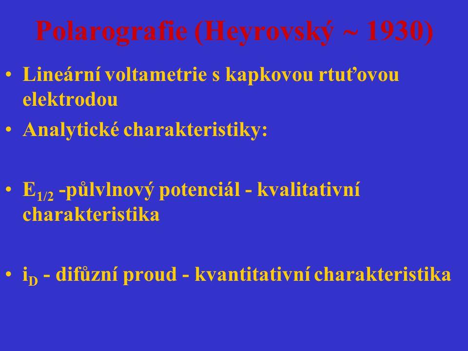 Polarografie (Heyrovský  1930)