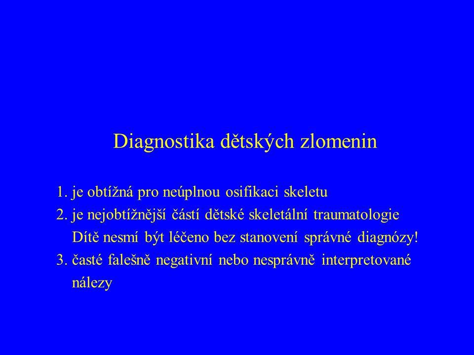 Diagnostika dětských zlomenin