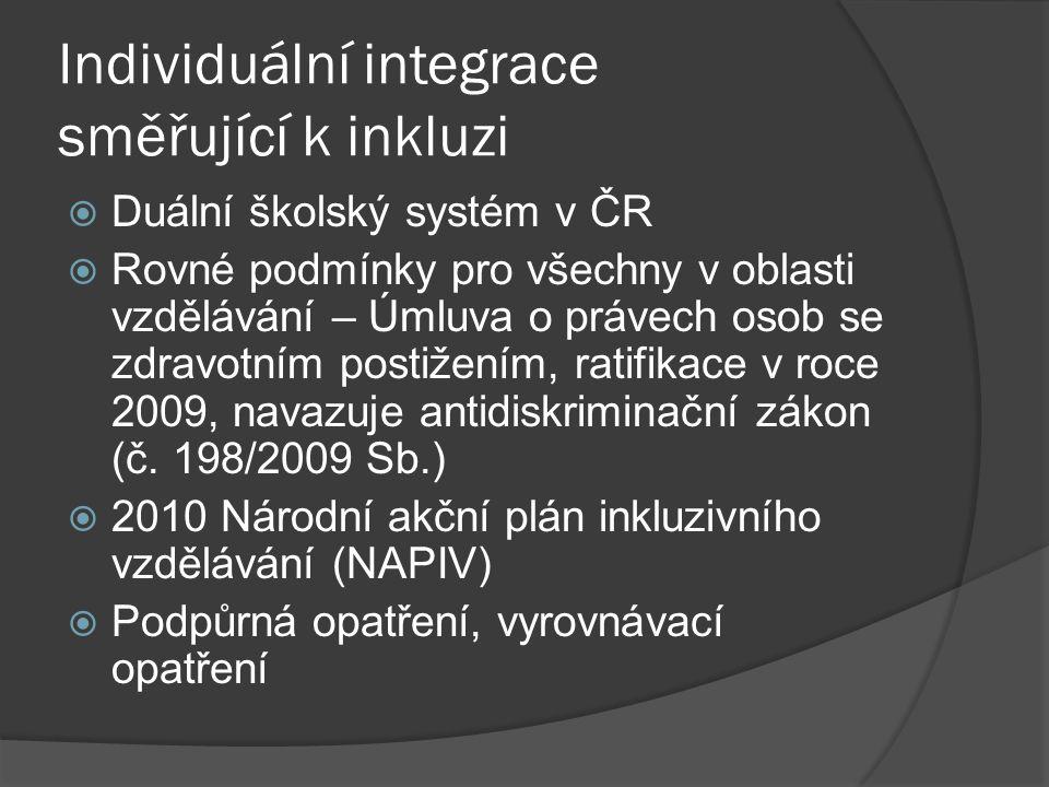 Individuální integrace směřující k inkluzi