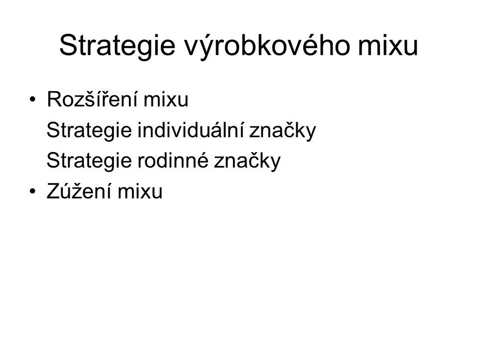 Strategie výrobkového mixu