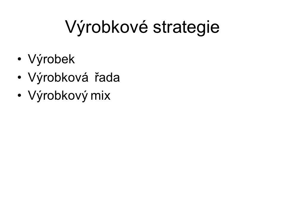 Výrobkové strategie Výrobek Výrobková řada Výrobkový mix