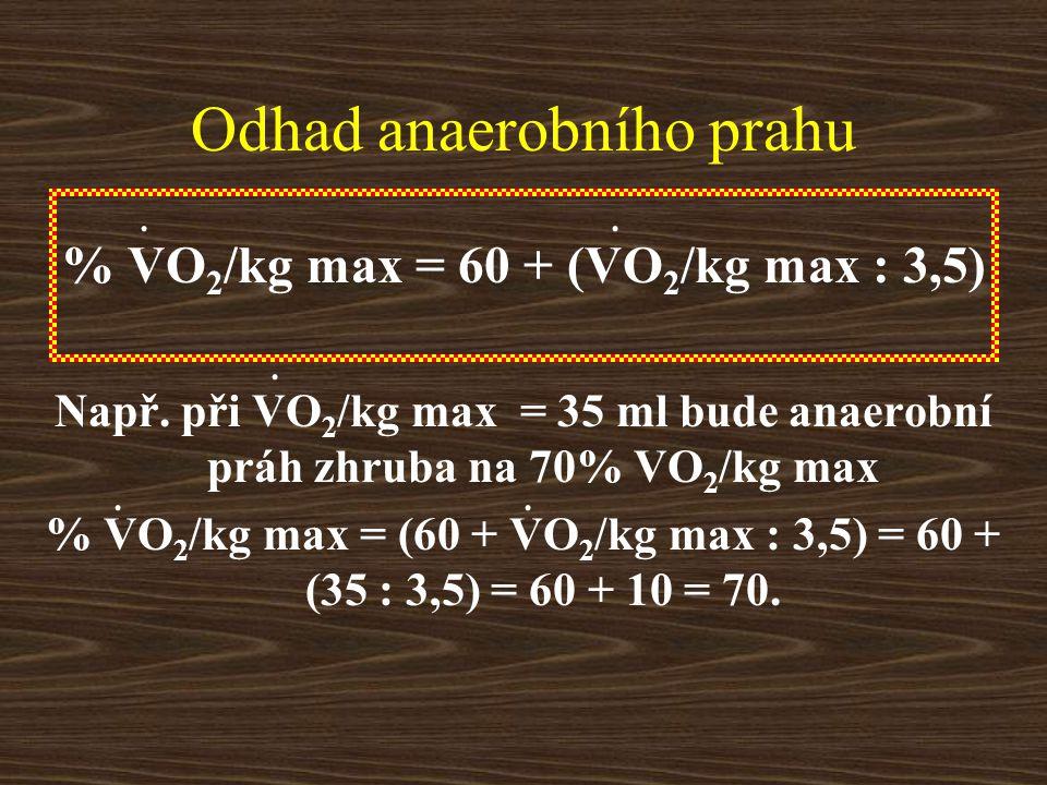 Odhad anaerobního prahu