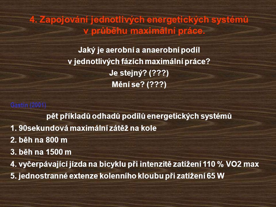 4. Zapojování jednotlivých energetických systémů v průběhu maximální práce.