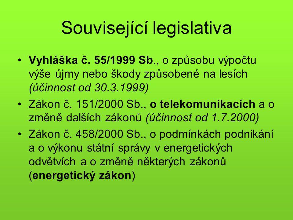 Související legislativa