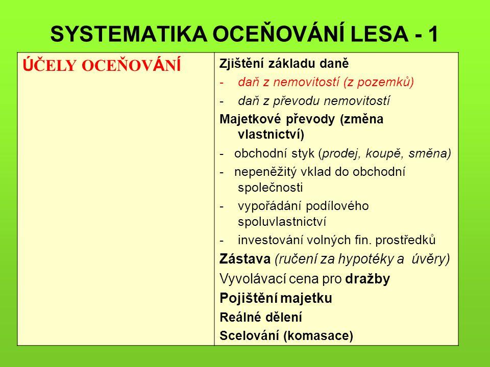 SYSTEMATIKA OCEŇOVÁNÍ LESA - 1