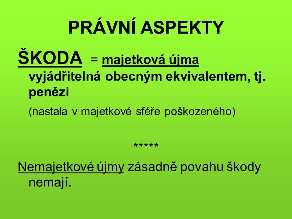 ŠKODA = majetková újma vyjádřitelná obecným ekvivalentem, tj. penězi
