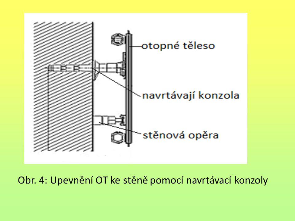 Obr. 4: Upevnění OT ke stěně pomocí navrtávací konzoly