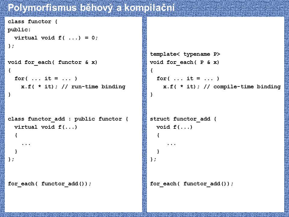 Polymorfismus běhový a kompilační