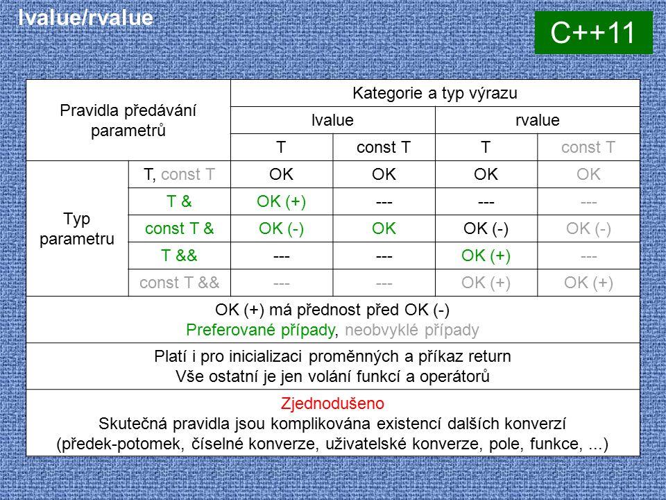 C++11 lvalue/rvalue Pravidla předávání parametrů