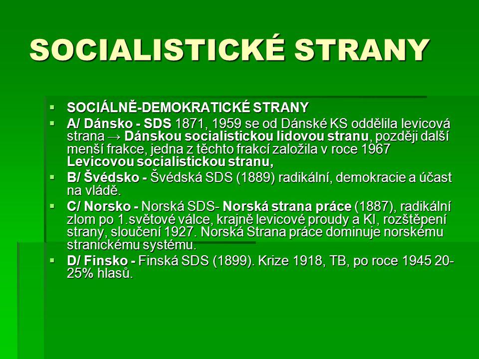 SOCIALISTICKÉ STRANY SOCIÁLNĚ-DEMOKRATICKÉ STRANY