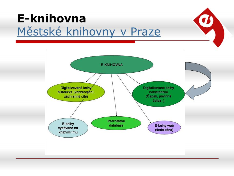E-knihovna Městské knihovny v Praze