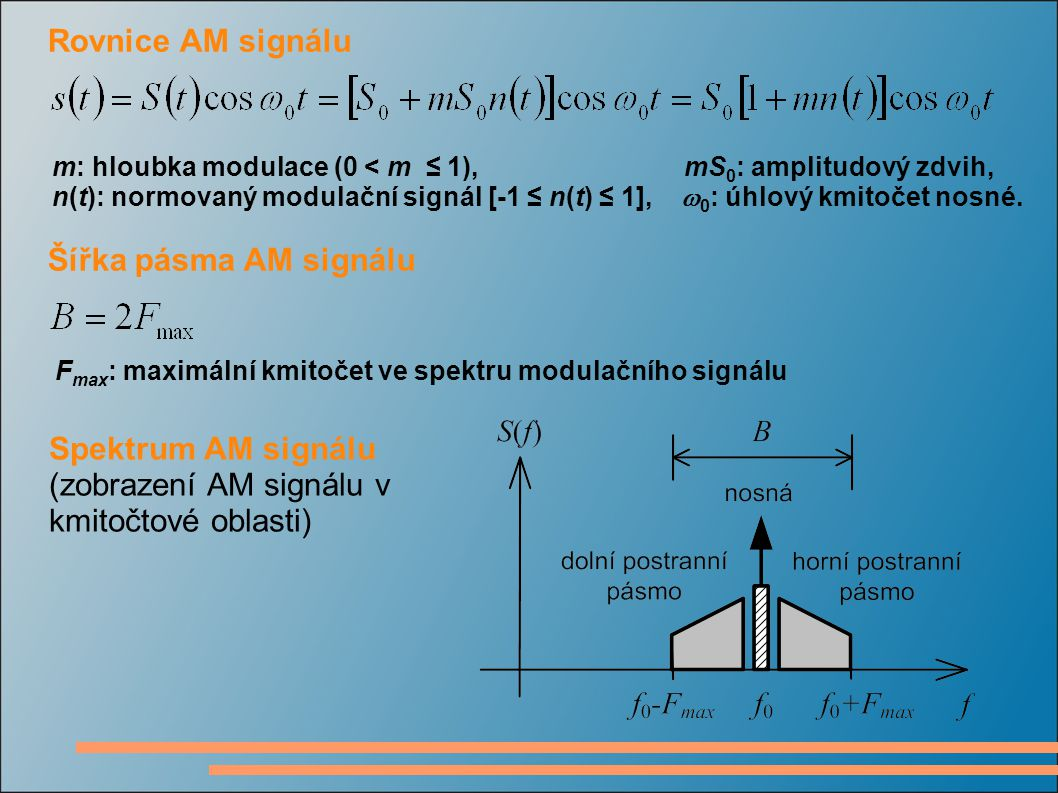 (zobrazení AM signálu v kmitočtové oblasti)