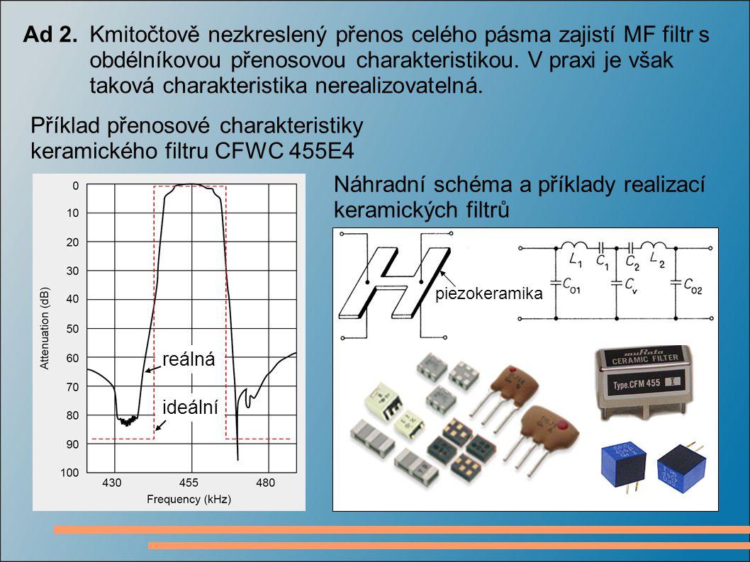 Příklad přenosové charakteristiky keramického filtru CFWC 455E4