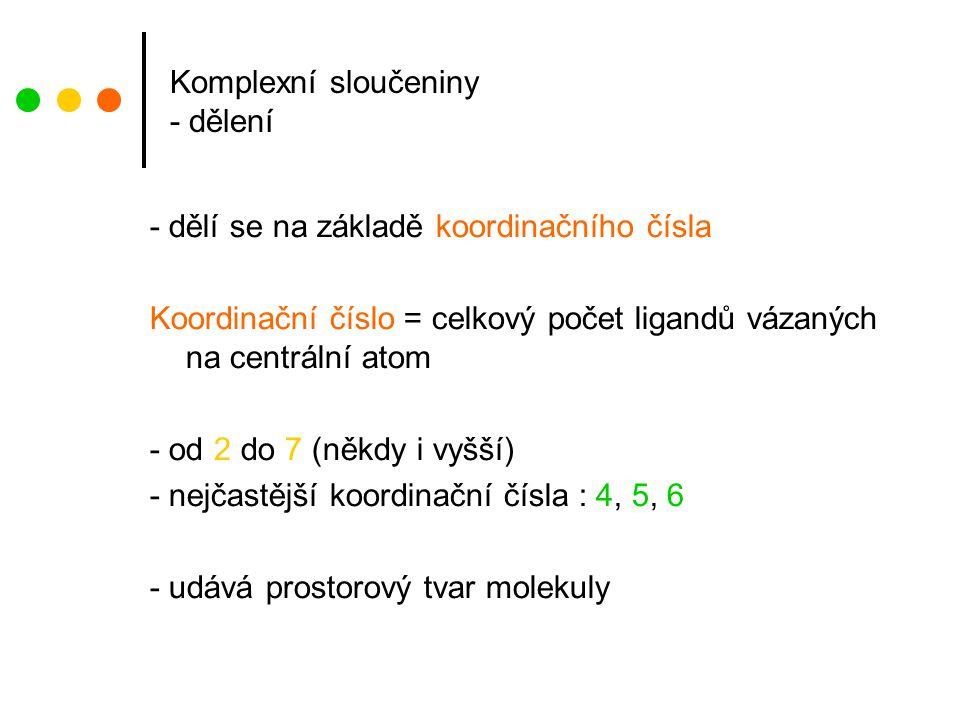 Komplexní sloučeniny - dělení