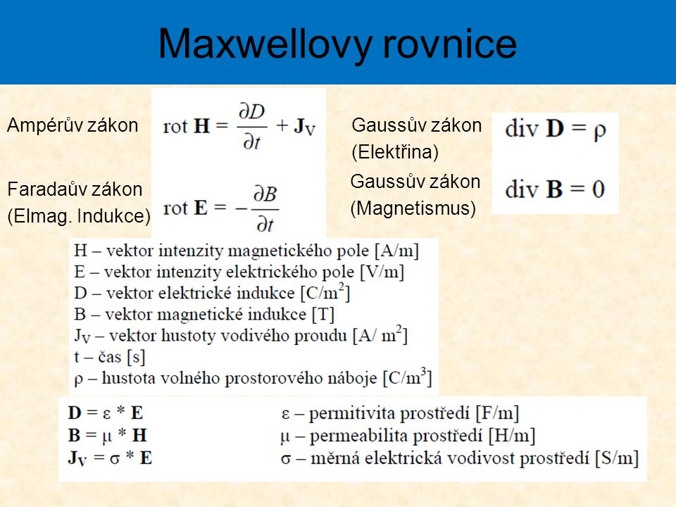 Maxwellovy rovnice Ampérův zákon Gaussův zákon (Elektřina)