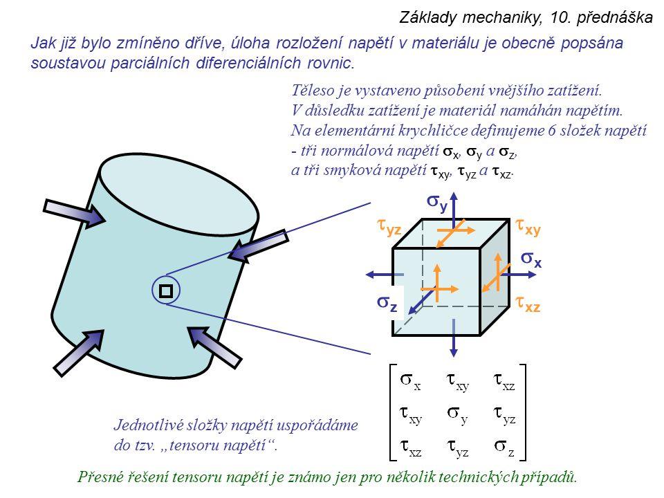 sy sx txz tyz txy sz Základy mechaniky, 10. přednáška
