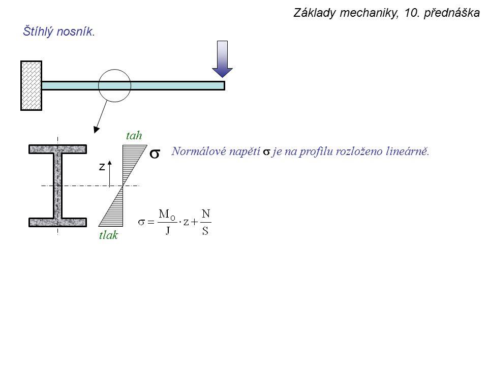 s Základy mechaniky, 10. přednáška Štíhlý nosník. tah