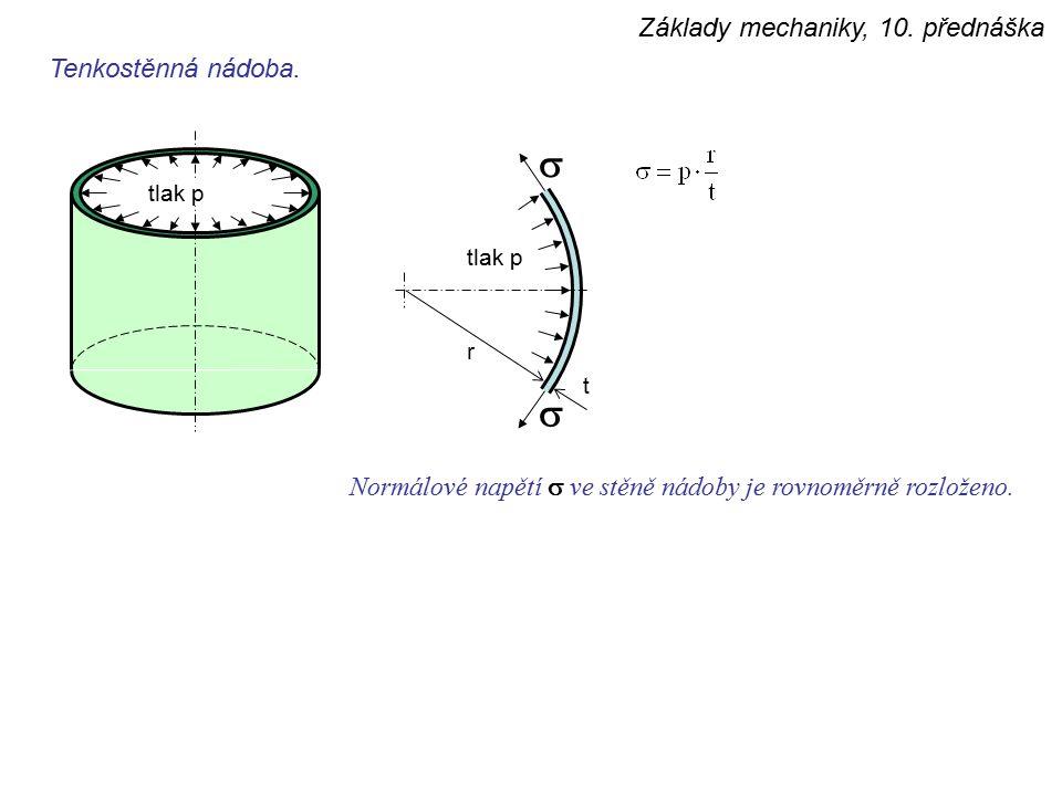 s Základy mechaniky, 10. přednáška Tenkostěnná nádoba.