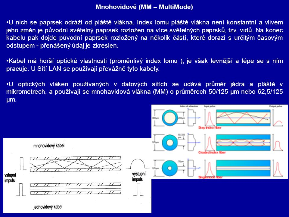 Mnohovidové (MM – MultiMode)
