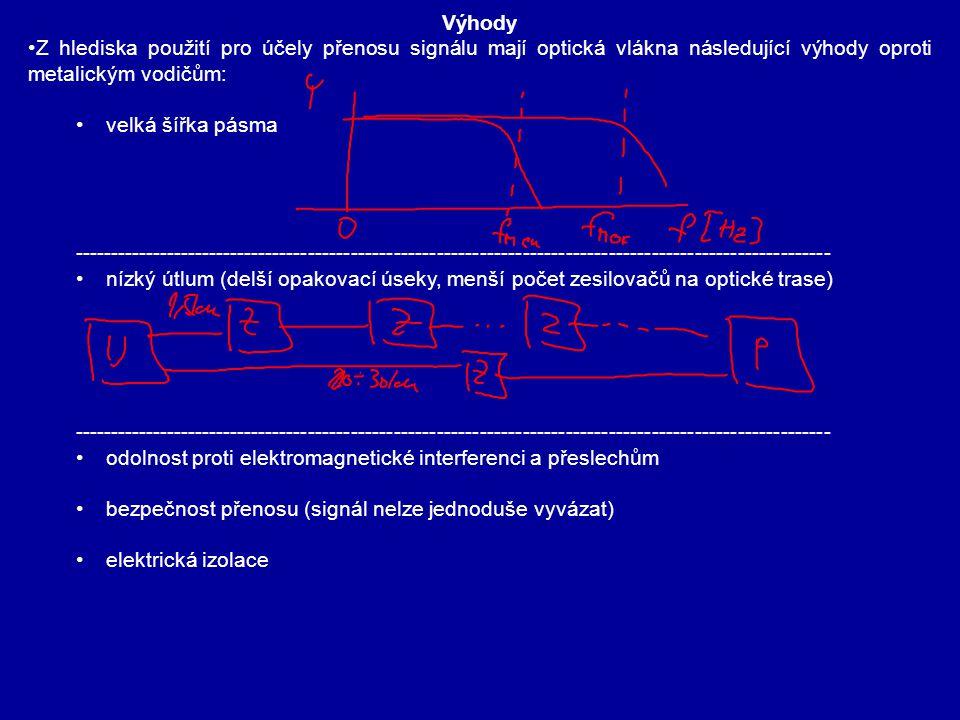 Výhody Z hlediska použití pro účely přenosu signálu mají optická vlákna následující výhody oproti metalickým vodičům: