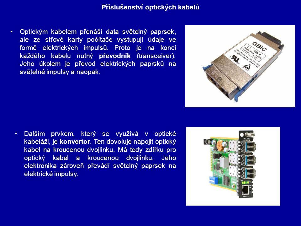 Příslušenství optických kabelů