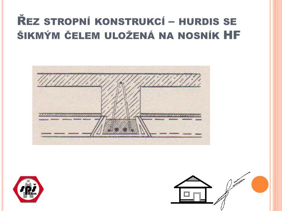 Řez stropní konstrukcí – hurdis se šikmým čelem uložená na nosník HF